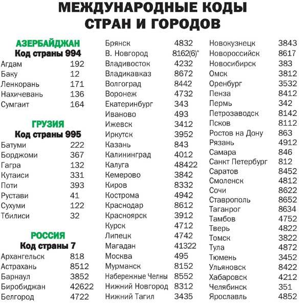 таблица бесплатных прогнозов на футбол