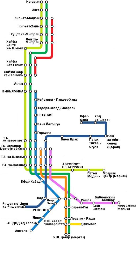 Карта железной дороги Израиля